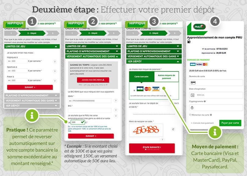 Premier dépôt d'argent PMU depuis un mobile